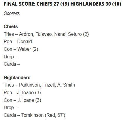 Chiefs Vs Highlanders Score 2019