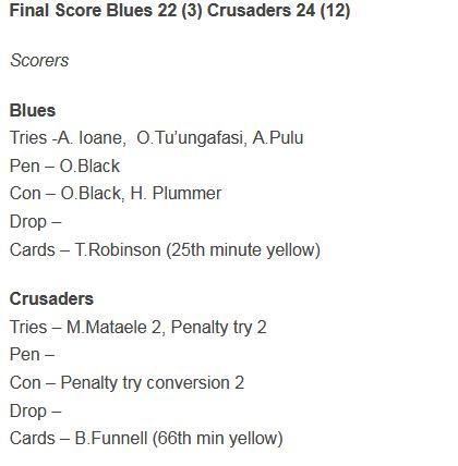 Blues Score