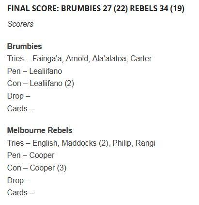 Brumbies score