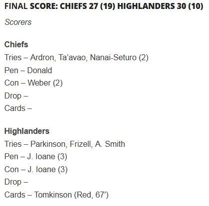 Chiefs Score