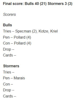 Stormers Score