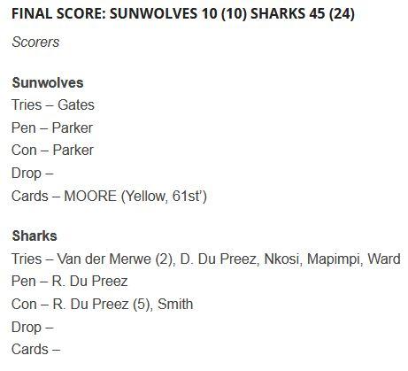 sharks score