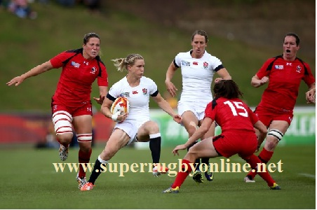 Canada Women vs England Women rugby live
